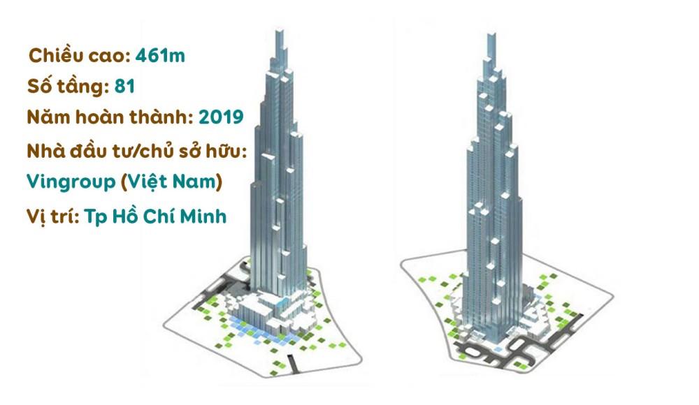 landmark 81 cao bao nhieu tang
